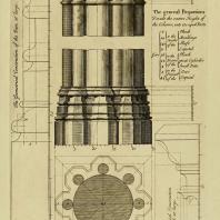 Gothic Architecture. Batty & Thomas Langley. 1742. Plate B
