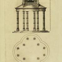Gothic Architecture. Batty & Thomas Langley. 1742. Plate 54